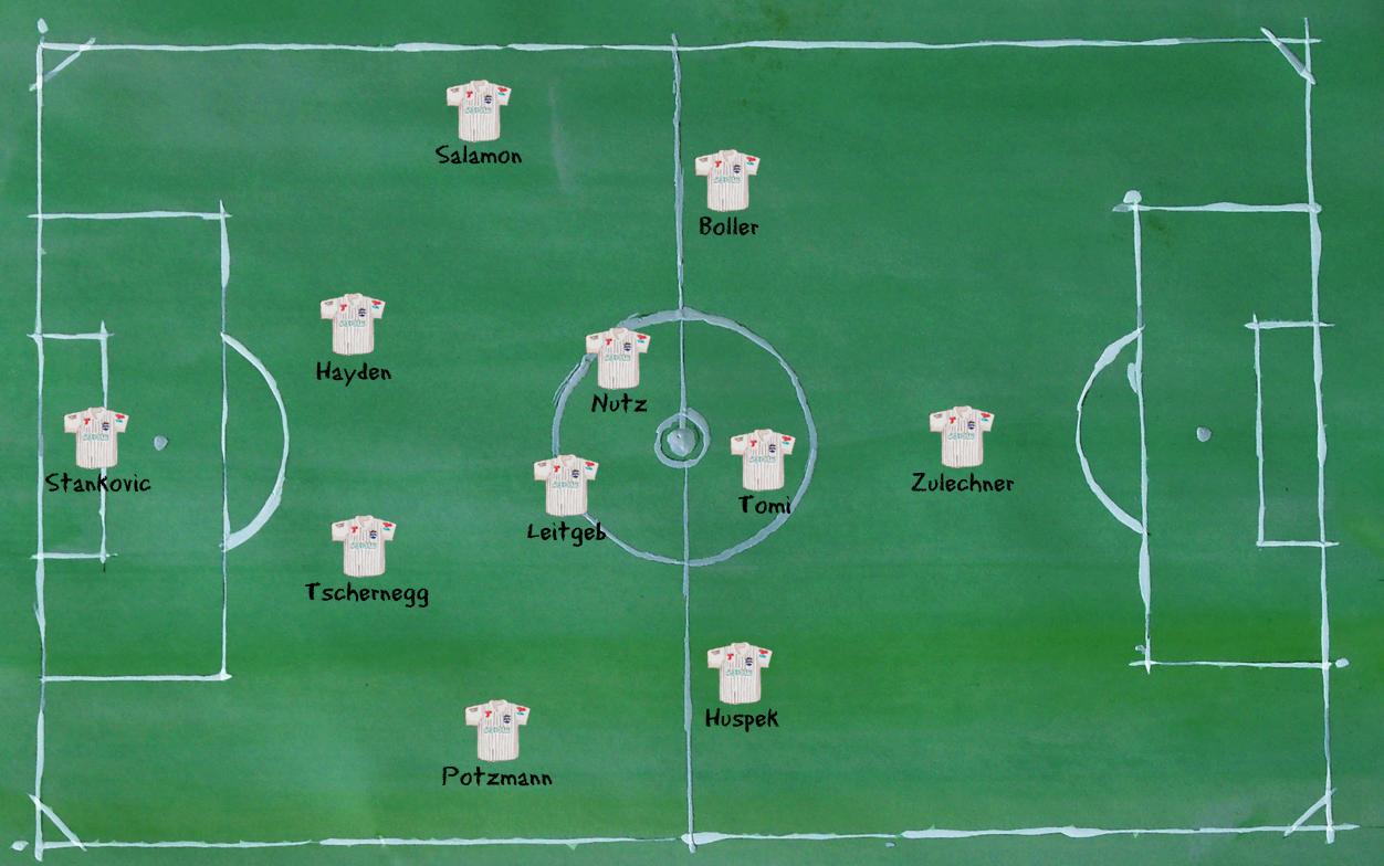 Схемы для расстановки футболистов
