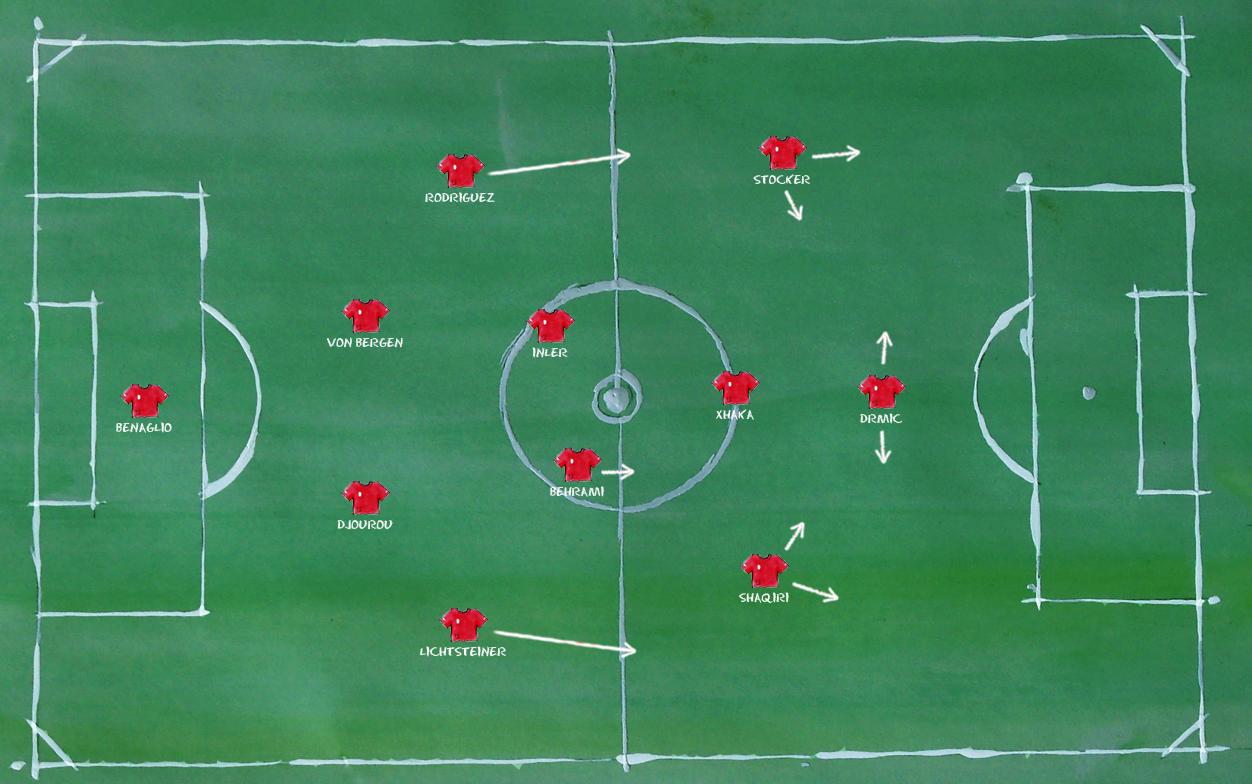 Schweiz-4-2-3-1