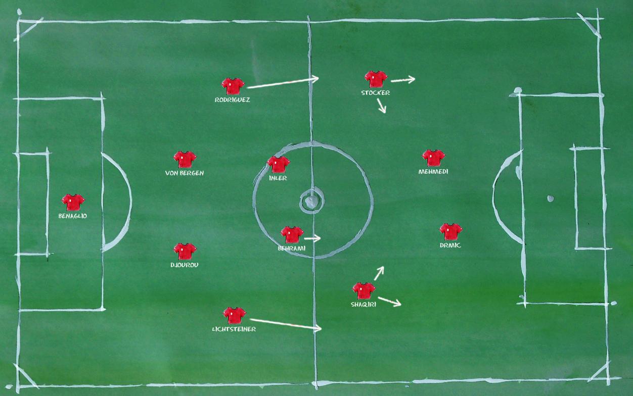 Schweiz-4-4-2