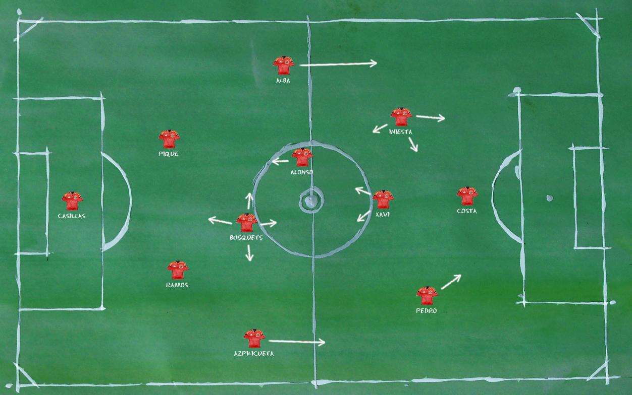 Spanien-4-2-3-1