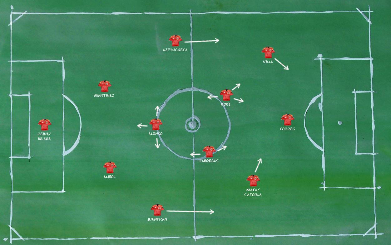 Spanien-4-3-3-B