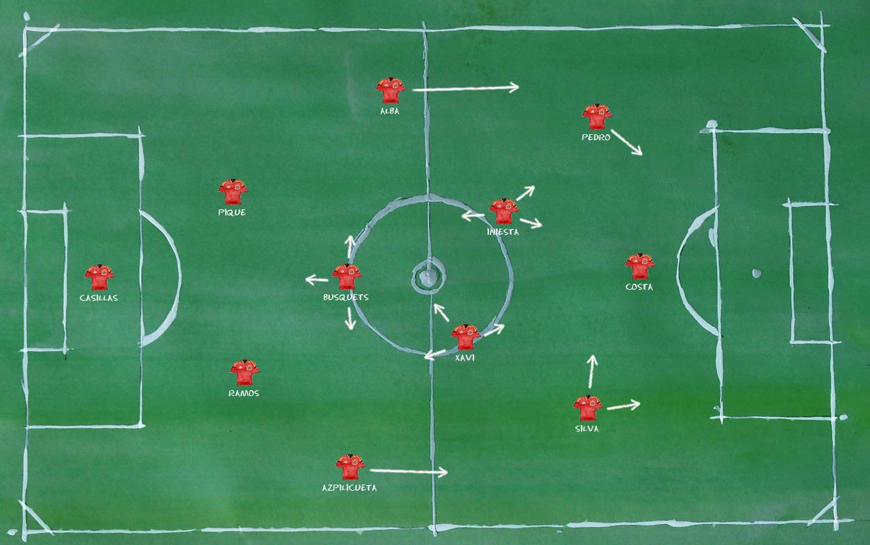 Spanien-4-3-3
