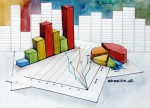 Statistiken, Bilanzen
