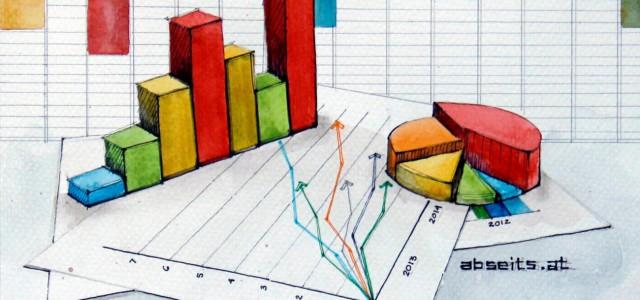 Analyse der Geldverteilung in der Champions League 2015/16