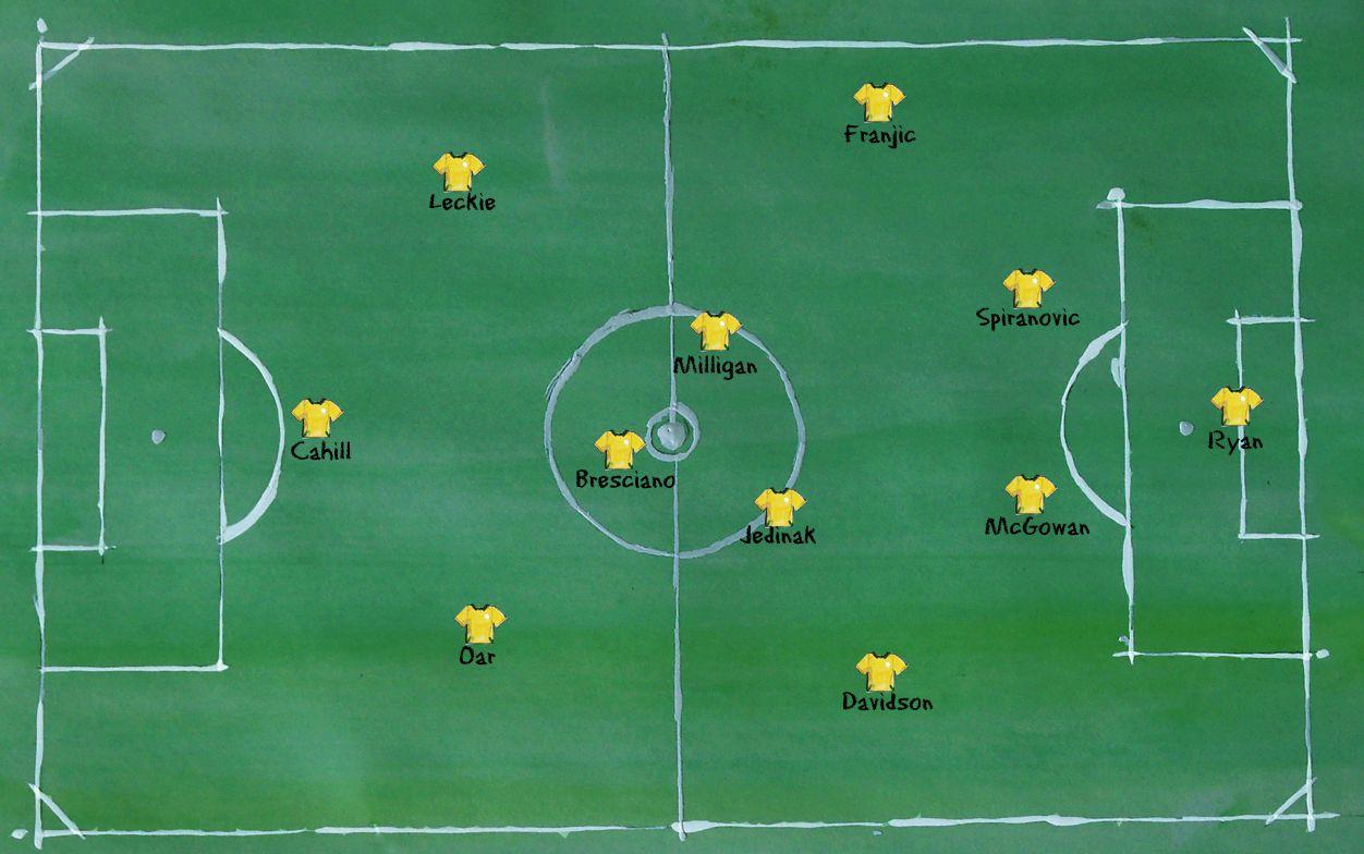Weltmeisterschaft 2014 -Australien1