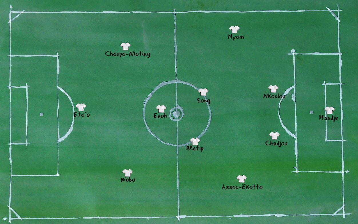 Weltmeisterschaft 2014 - Kamerun