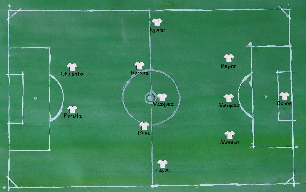 Weltmeisterschaft 2014_Mexiko