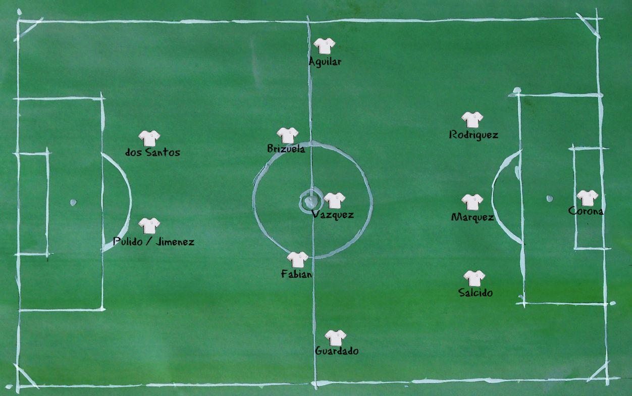 Weltmeisterschaft 2014_Mexiko_zweite Mannschaft