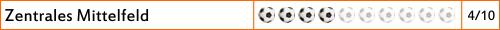 Zentrales Mittelfeld - Griechenland WM