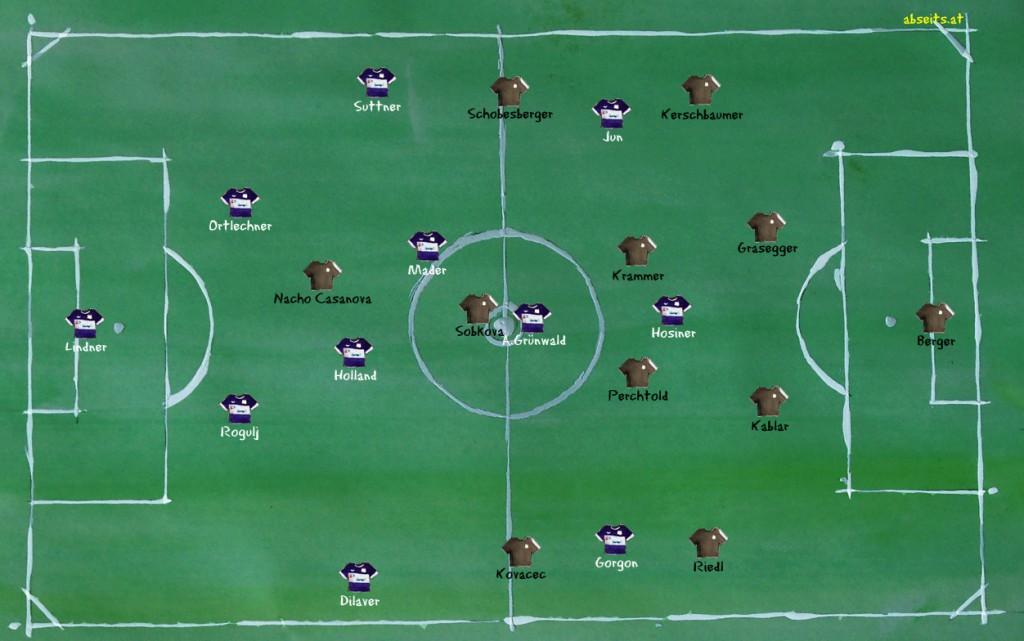 Cupfinale Austria vs Pasching - mögliche Aufstellungen