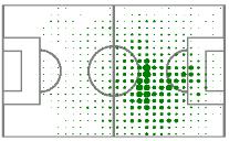 Thomas Müllers Heatmap beim 4:0 Deutschlands gegen Portugal