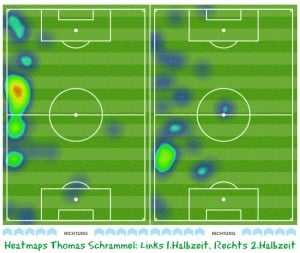 Heatmaps Thomas Schrammel vs Admira Wacker (18.10.2014) - Links 1.Halbzeit, rechts 2.Halbzeit